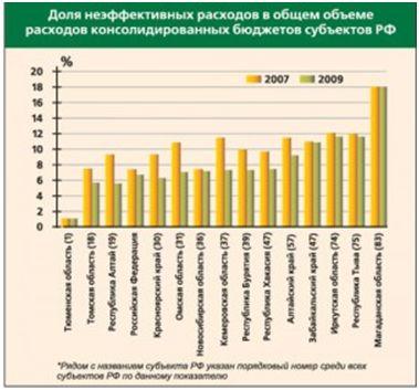 вакансии в алтаймясопром п среднесибирский