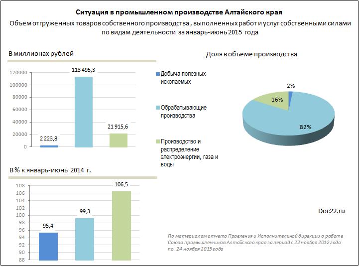 Ситуация в станкостроении россии